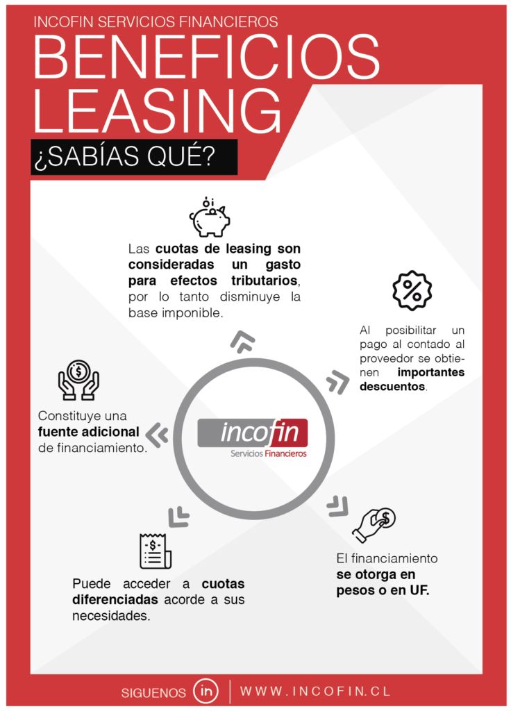 Beneficios Leasing